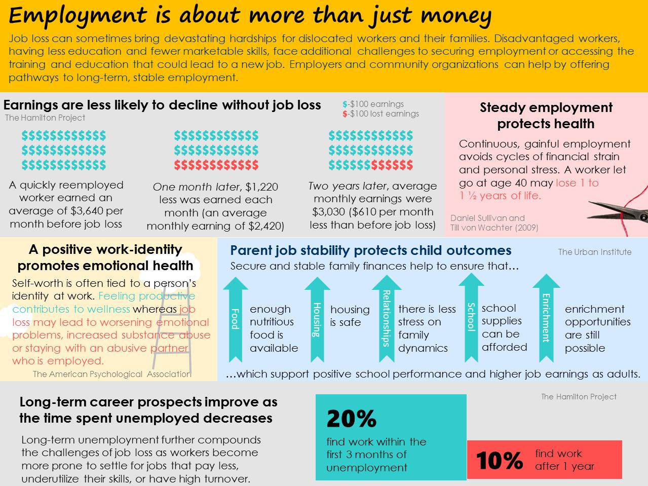 VCHSA EmploymentInfographic