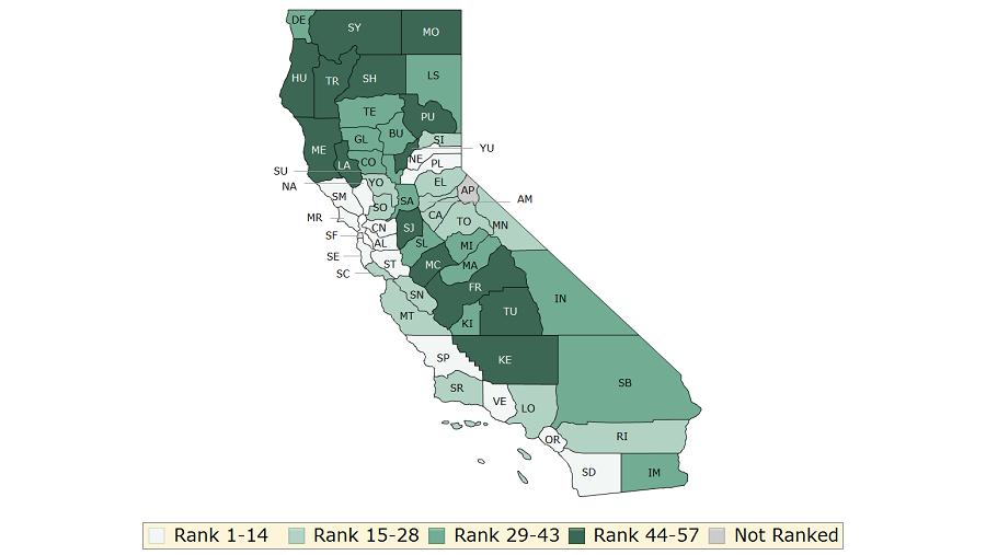 California Health Outcomes