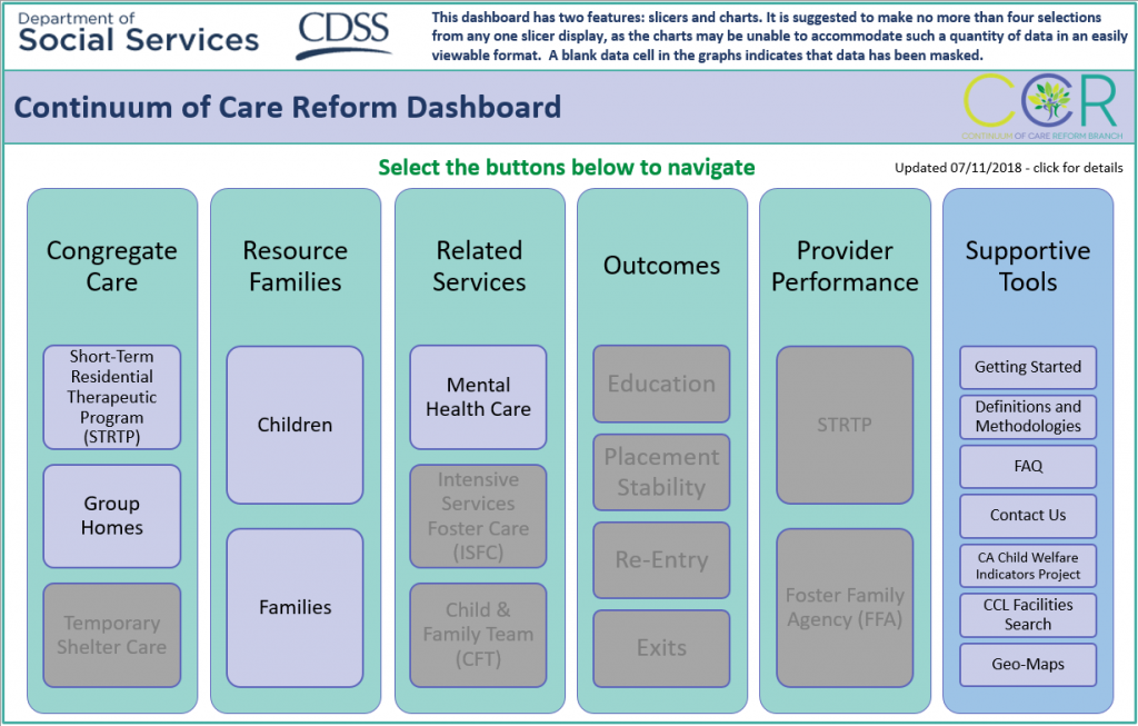 Continuum of Care Reform Dashboard
